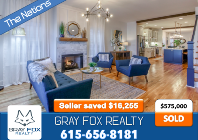 5205A Indiana Ave, Nashville TN 37209 SOLD by Gray Fox Realty